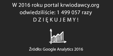 Statystyki 2016