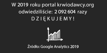 Statystyki 2019
