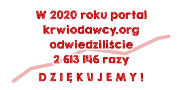 Statystyki 2020