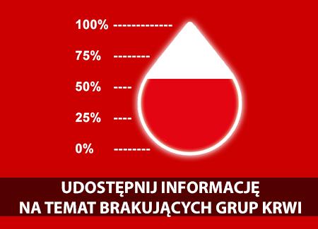 Brakuje krwi