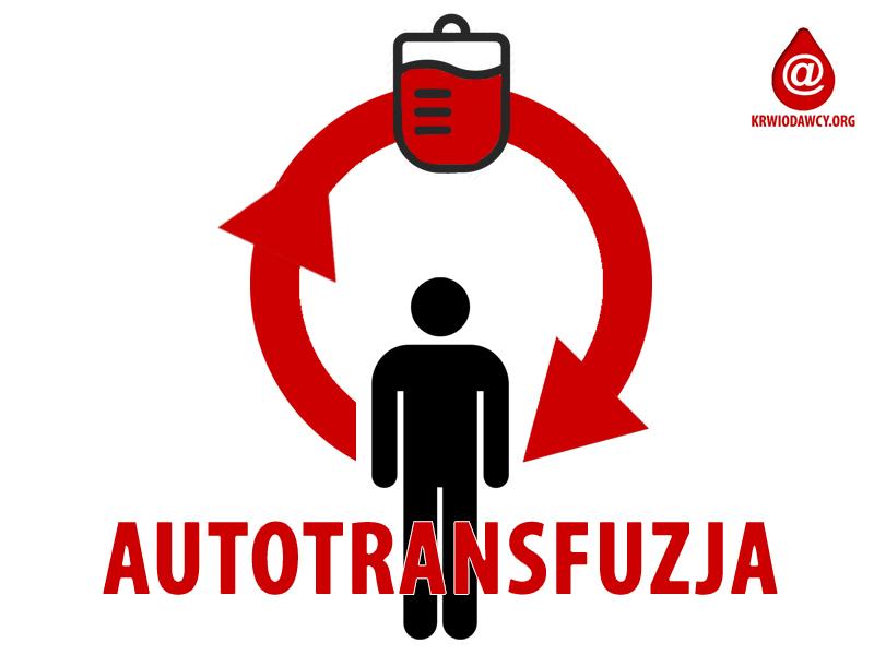 Autotransfuzja - zabieg przetaczania krwi, w którym biorcą i dawcą jest ta sama osoba