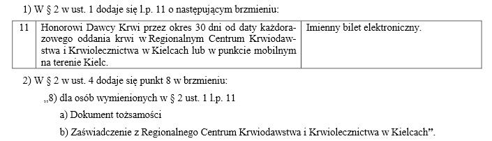 Ulgi w komunikacji w Kielcach dla hdk