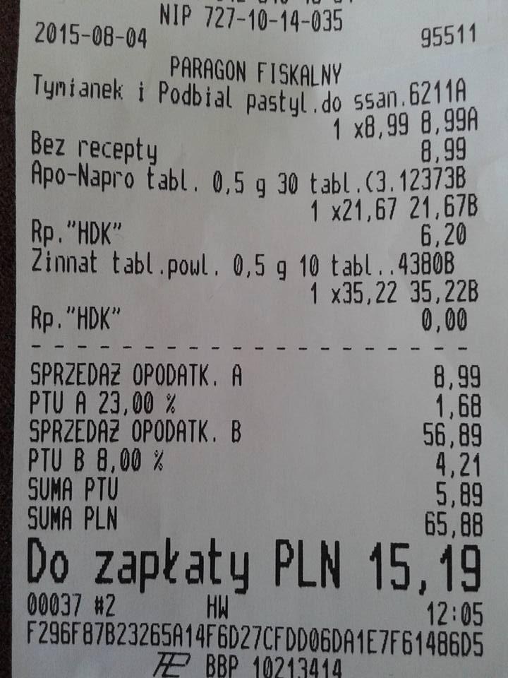 Zniżki na leki dla ZHDK